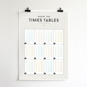 Know the Times Tables